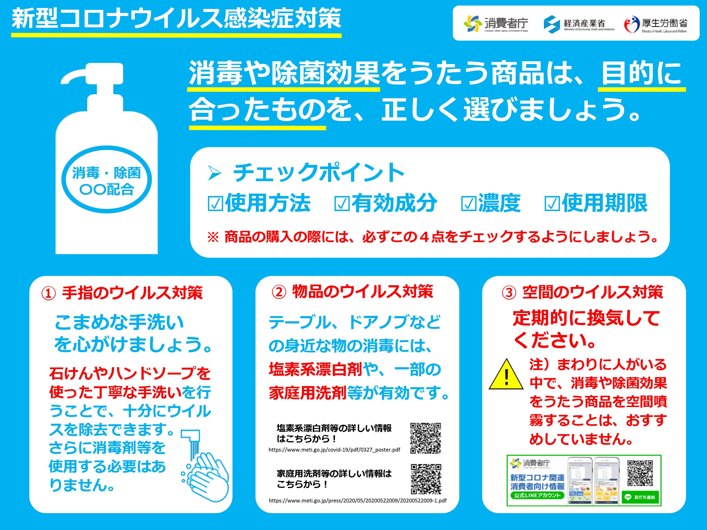 「消毒・除菌方法」